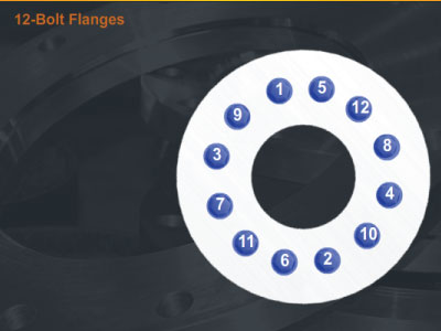 Flange Tightening