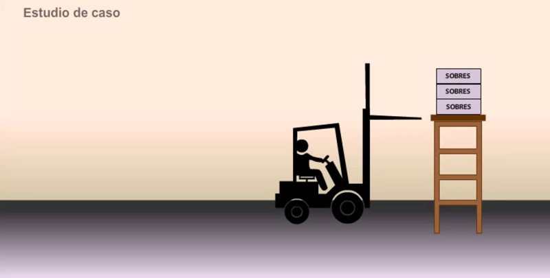 Forklift Operator Training - Fundamentals - Spanish Demo