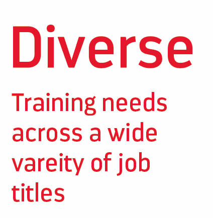 Diverse training needs across a wide variety of job titles
