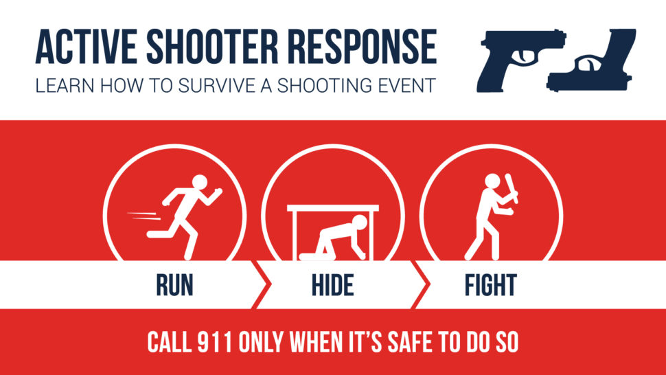 Active Shooter Strategy