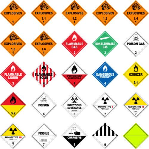 TDG Hazard Classification