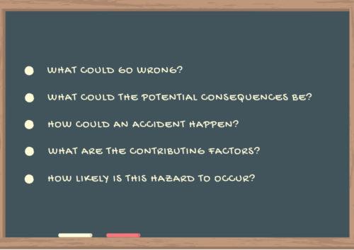 JHA Questions