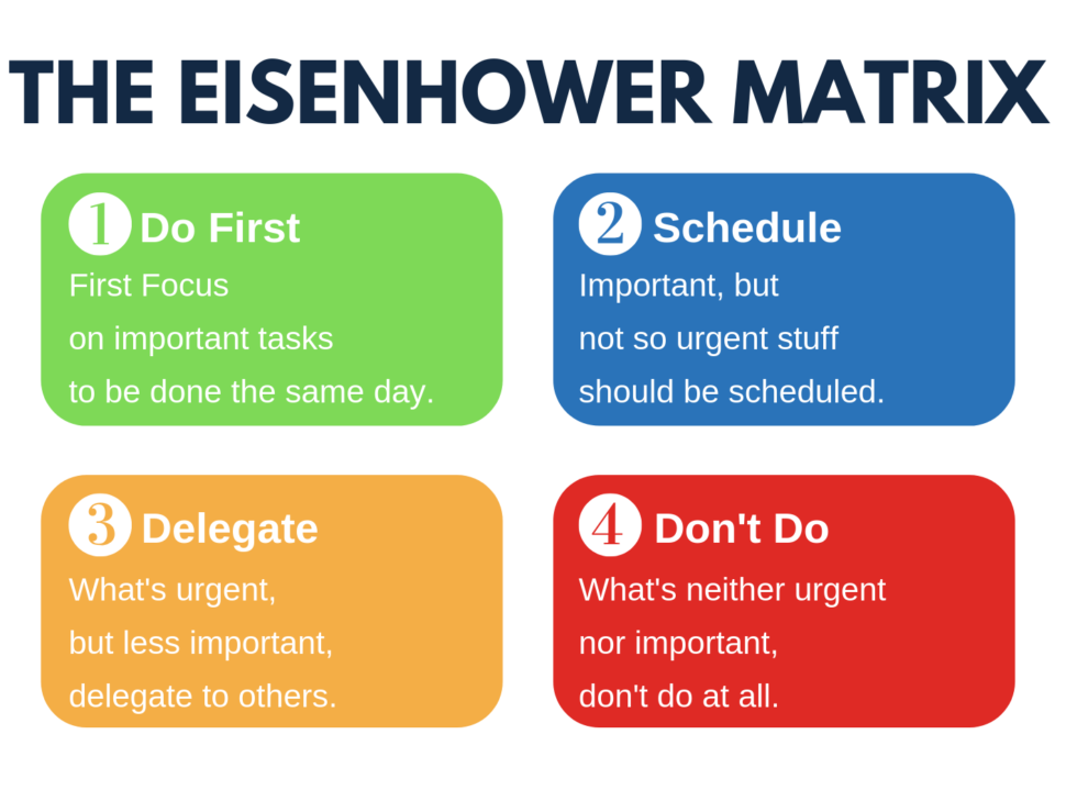 Eisenhower Matrix Time Management