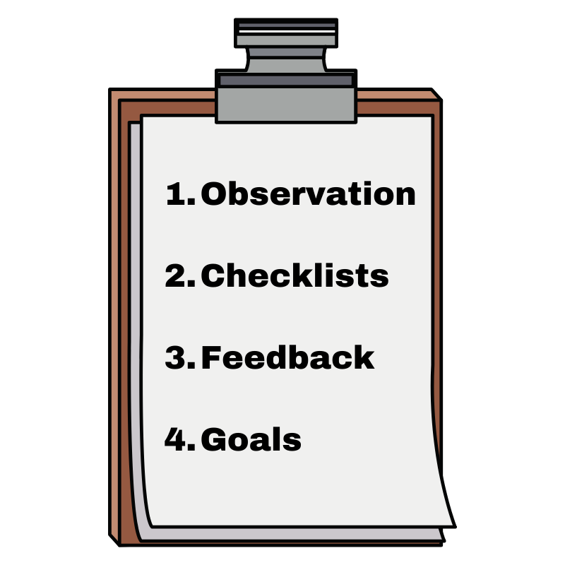 Observation Checklists Feedback Goals