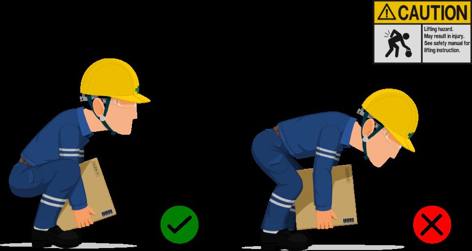 Illustration of proper lifting