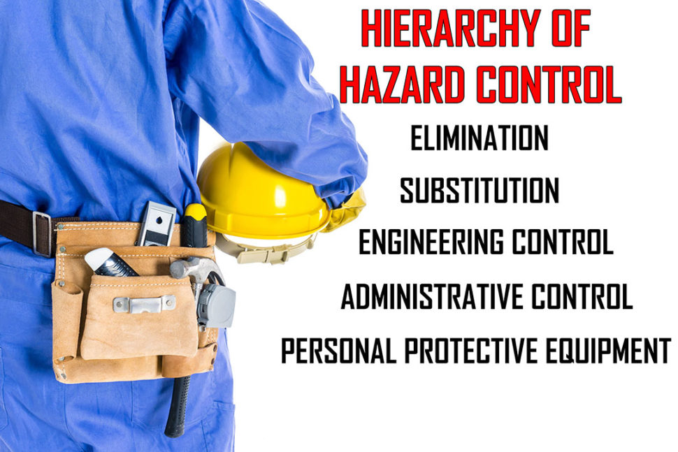 Hierarchy of Hazard Controls with worker